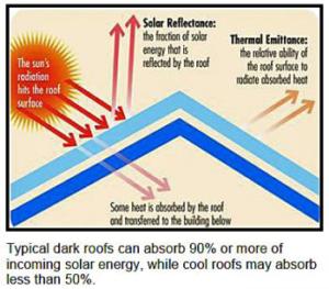 solar-reflectance