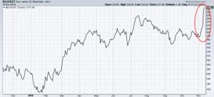 Dow-Jones-US-Steel-Index_opt